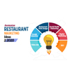 Increase your Restaurants Sale